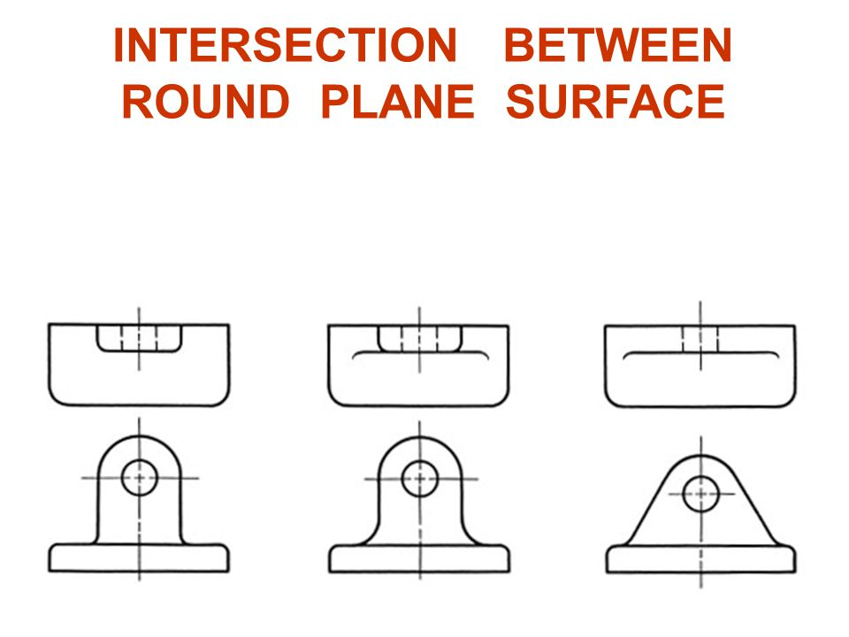 INTERSECTION BETWEEN ROUND PLANE SURFACE