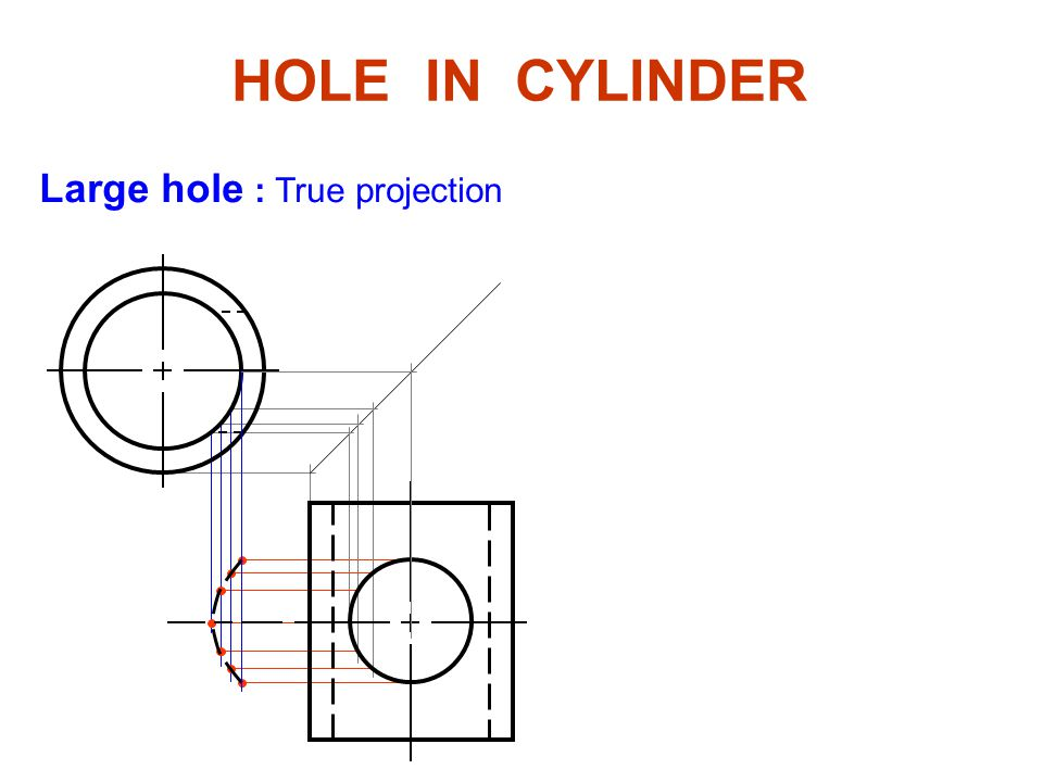 HOLE IN CYLINDER Large hole : True projection