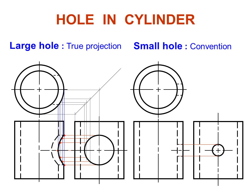 HOLE IN CYLINDER Large hole : True projection Small hole : Convention