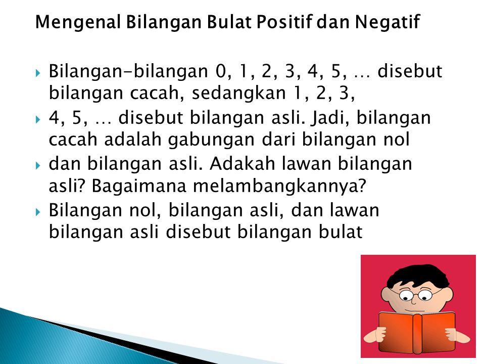 Mengenal Bilangan Bulat Positif dan Negatif