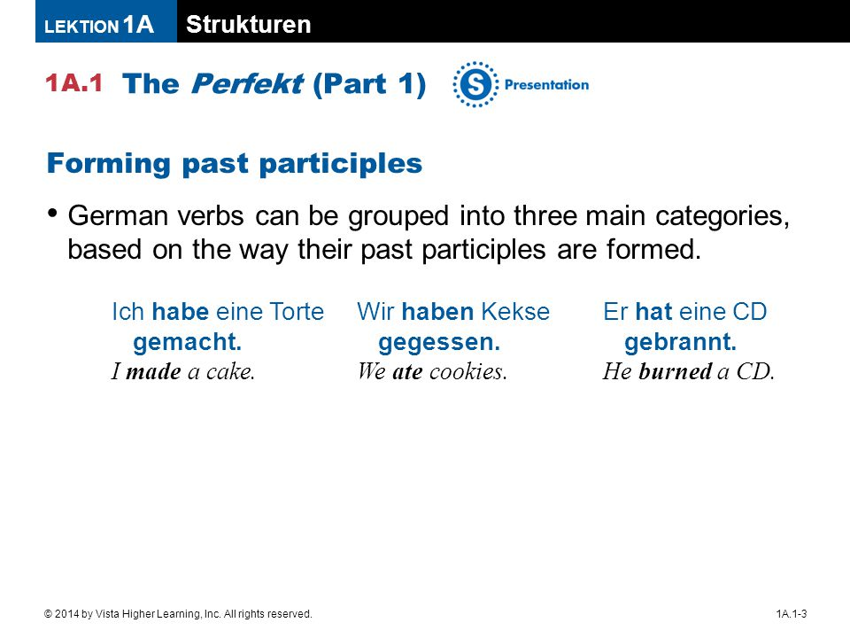 Forming past participles