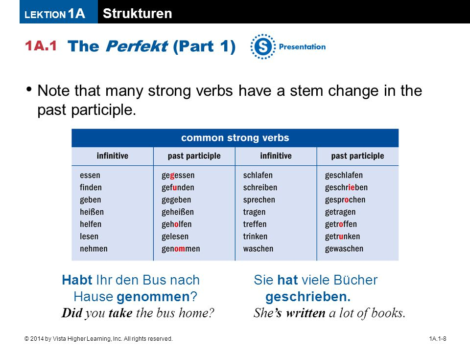 Note that many strong verbs have a stem change in the past participle.