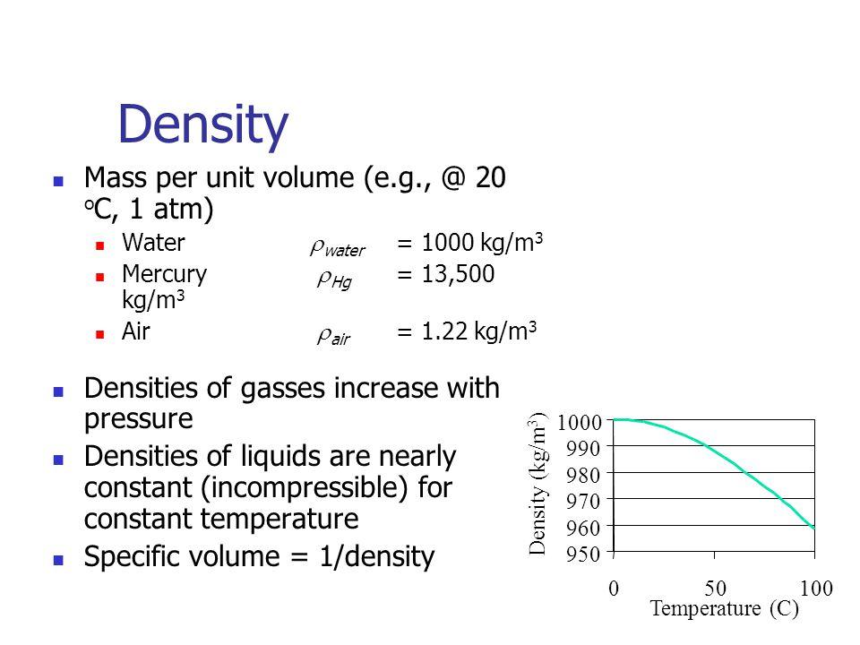 Density Mass per unit volume (e.g., @ 20 oC, 1 atm)