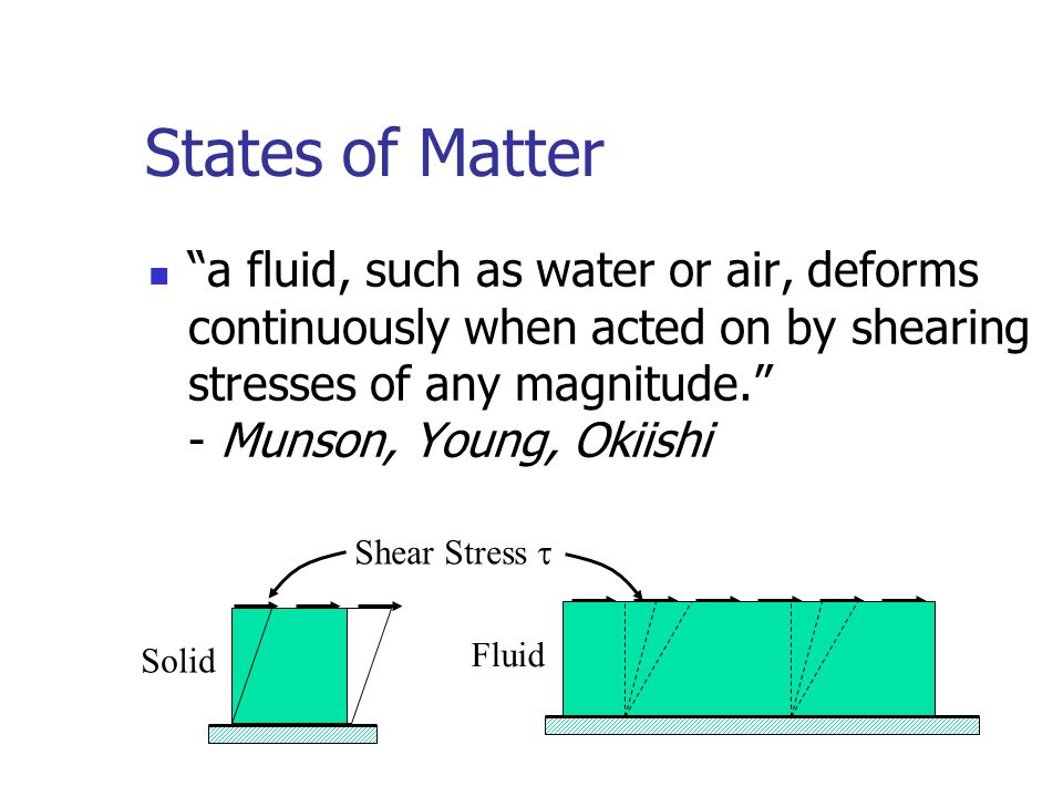 States of Matter a fluid, such as water or air, deforms continuously when acted on by shearing stresses of any magnitude. - Munson, Young, Okiishi.