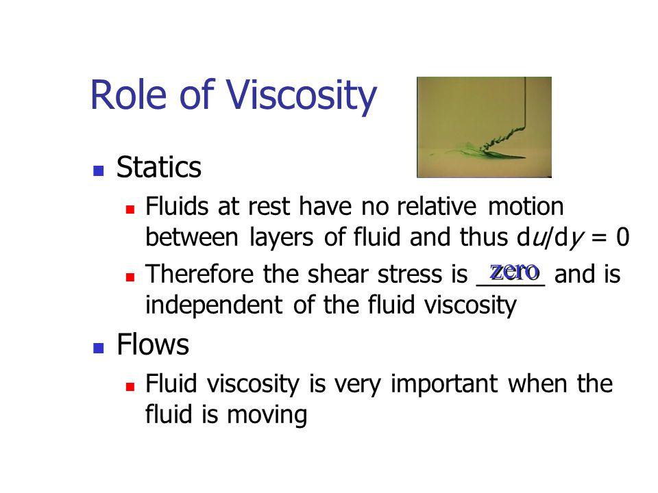 Role of Viscosity Statics Flows zero