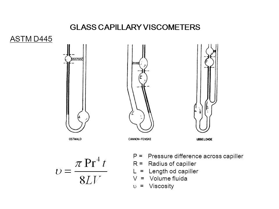 GLASS CAPILLARY VISCOMETERS