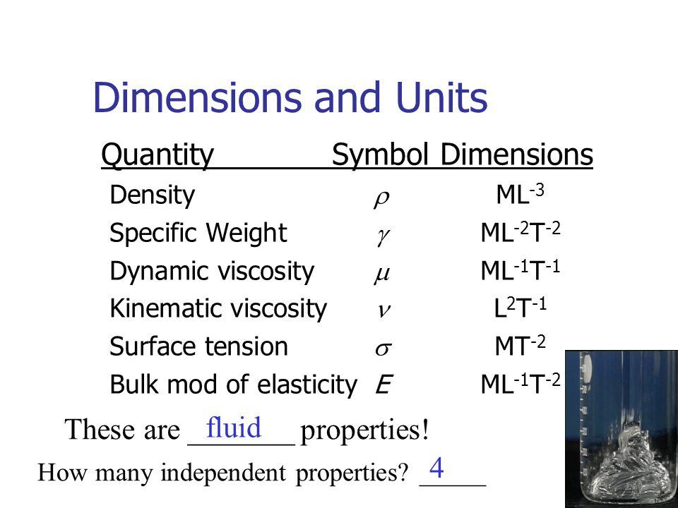 Dimensions and Units Quantity Symbol Dimensions