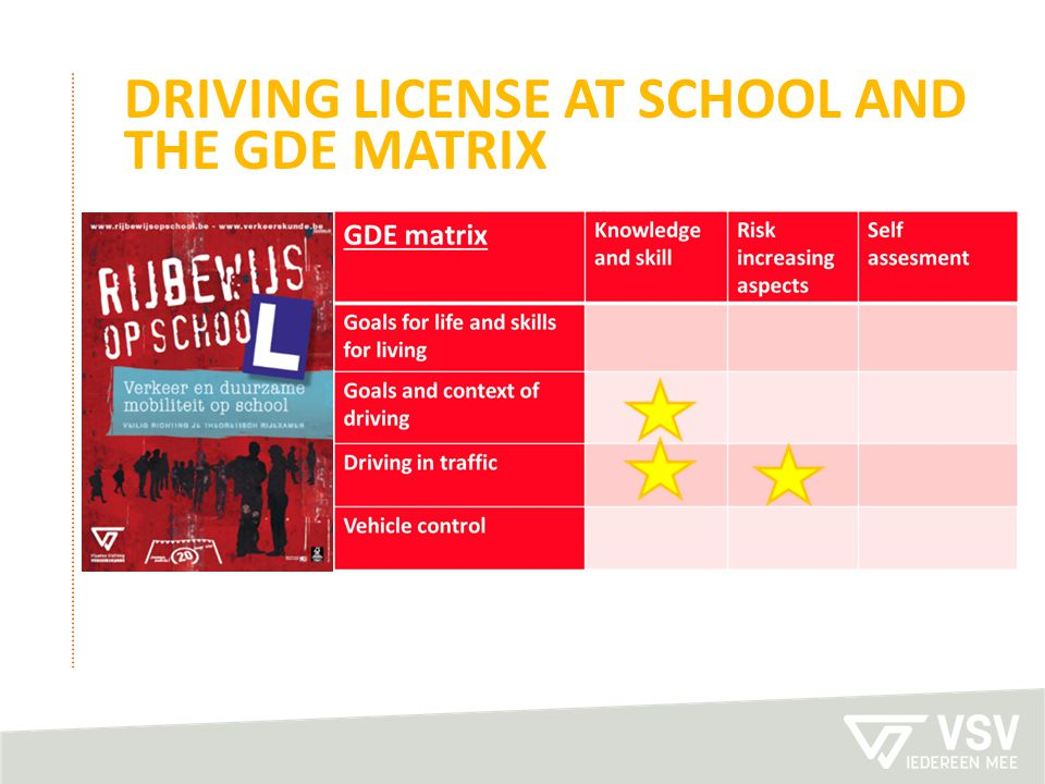 Driving license at school and the gde matrix