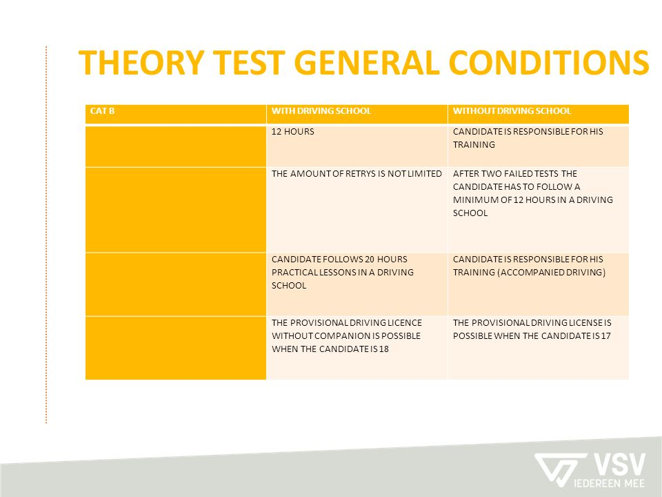 theory test general conditions