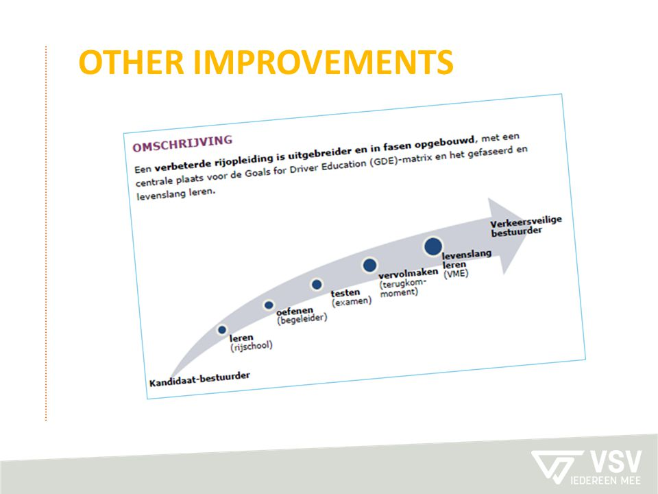 other improvements • improvement of the quality of the questions • statistical review • risk perception •