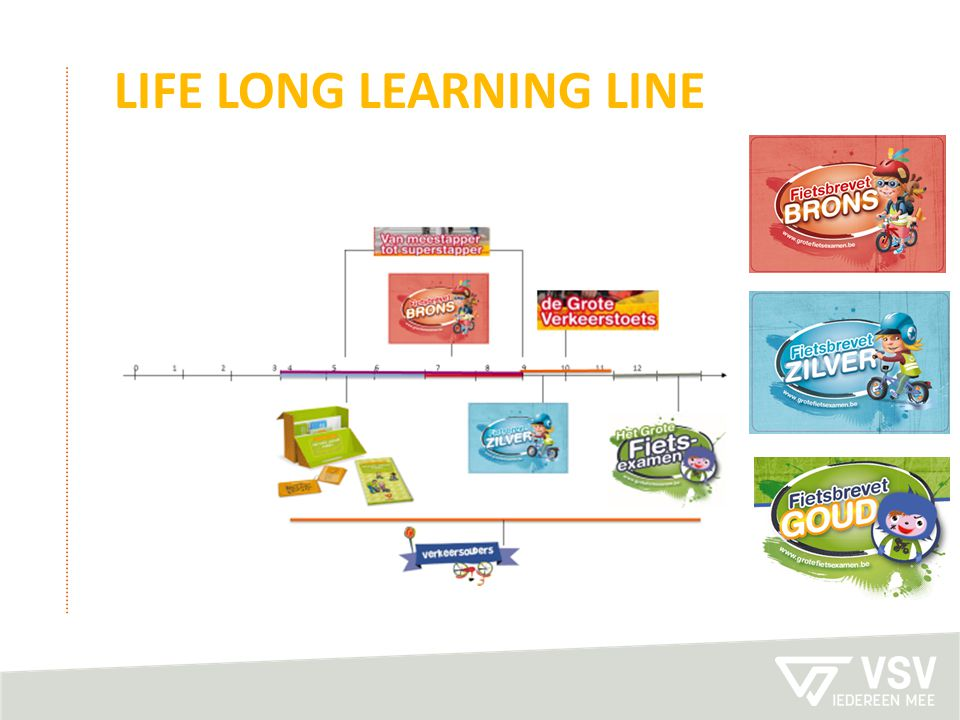 Life long learning line