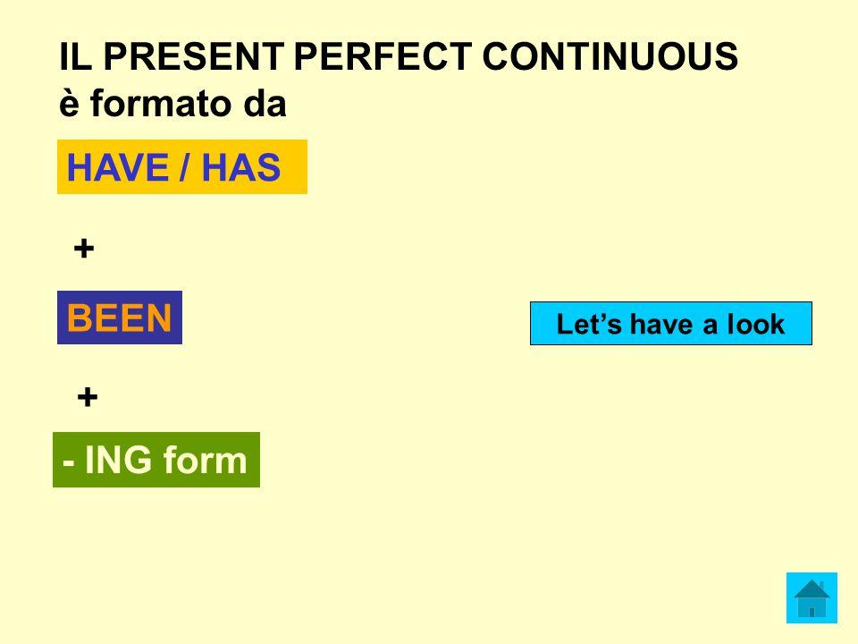 IL PRESENT PERFECT CONTINUOUS è formato da