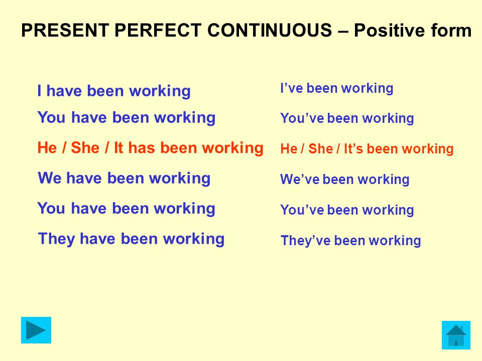 PRESENT PERFECT CONTINUOUS – Positive form