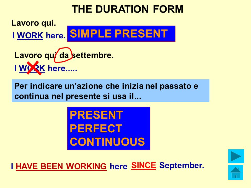 SIMPLE PRESENT PRESENT PERFECT CONTINUOUS THE DURATION FORM