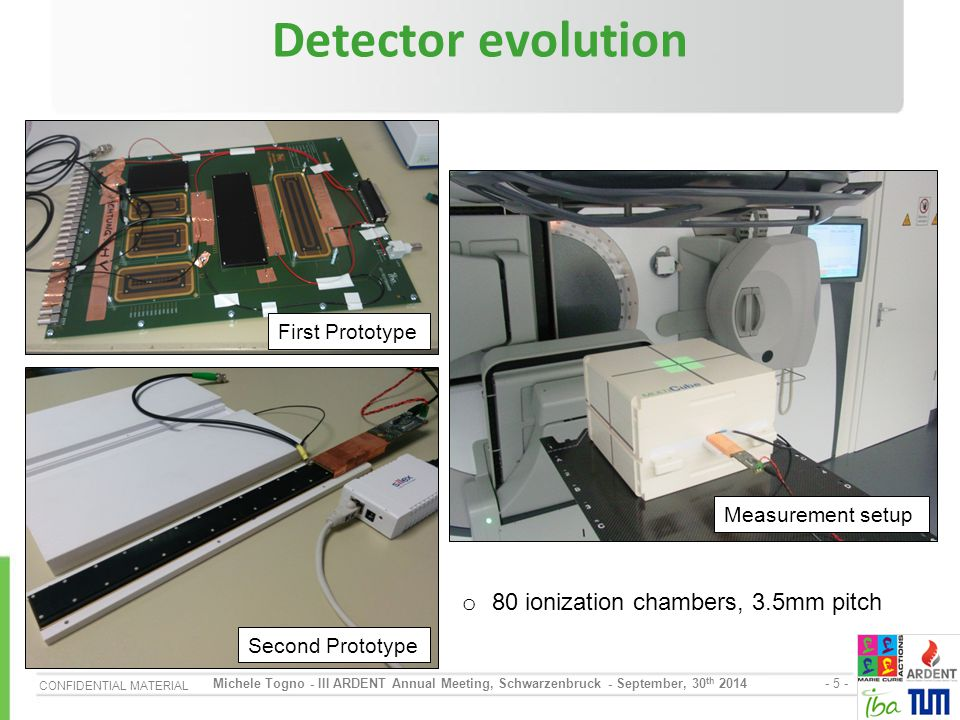 Detector evolution 80 ionization chambers, 3.5mm pitch First Prototype