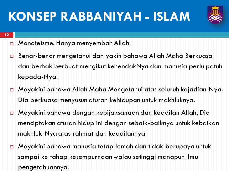 KONSEP RABBANIYAH - ISLAM