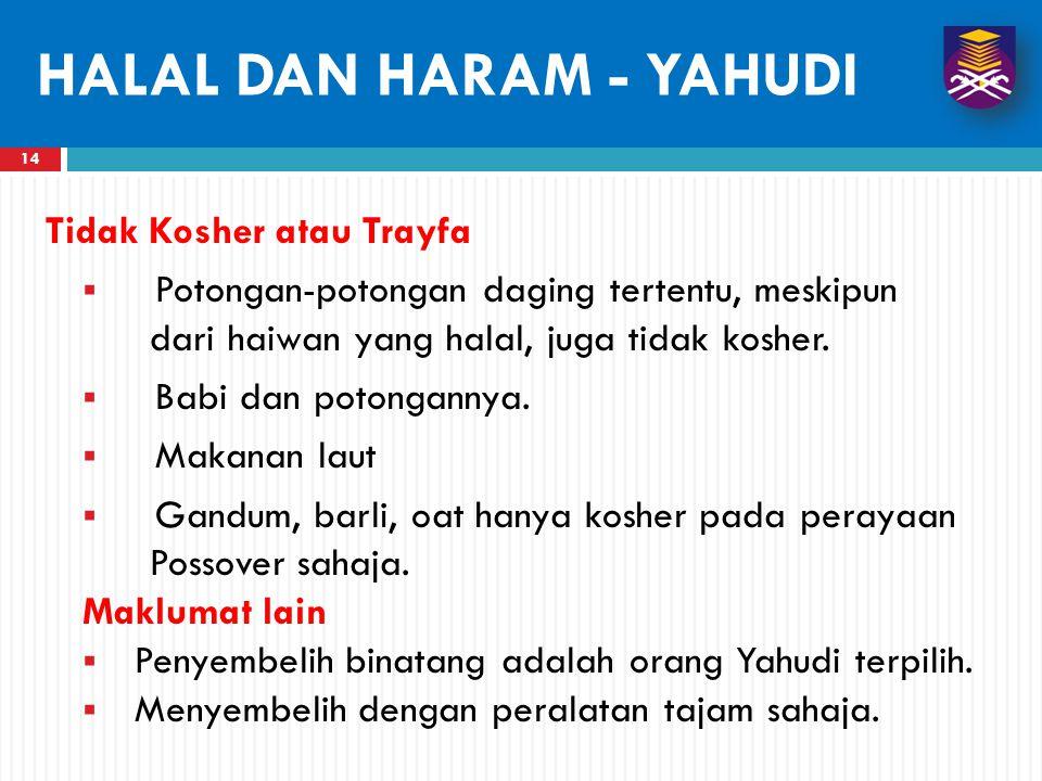 HALAL DAN HARAM - YAHUDI