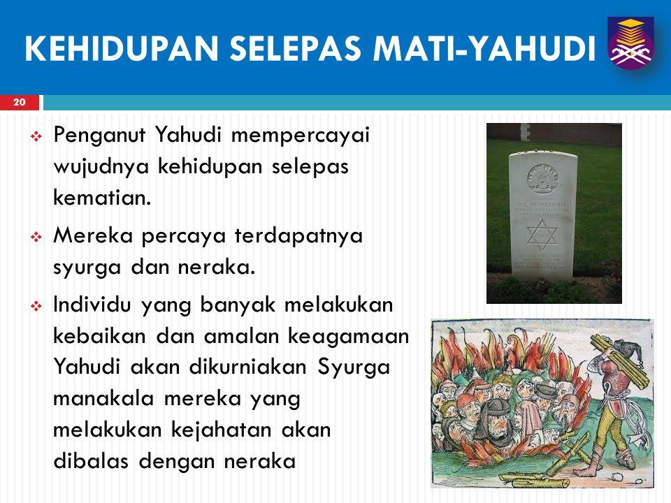 KEHIDUPAN SELEPAS MATI-YAHUDI
