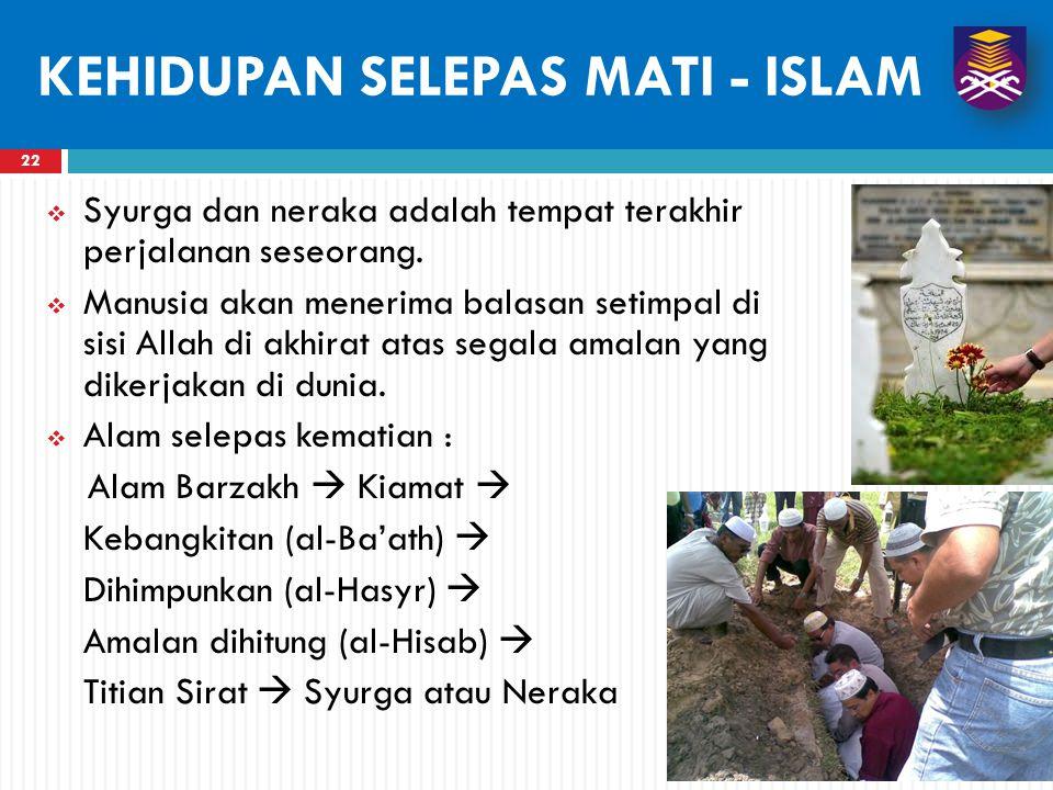 KEHIDUPAN SELEPAS MATI - ISLAM