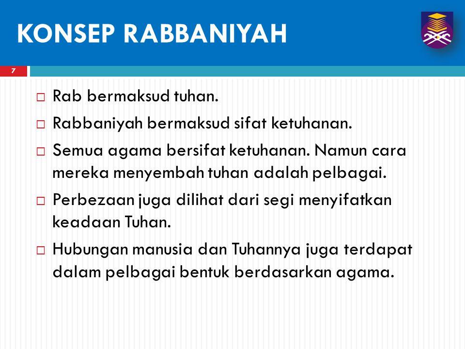 KONSEP RABBANIYAH Rab bermaksud tuhan.