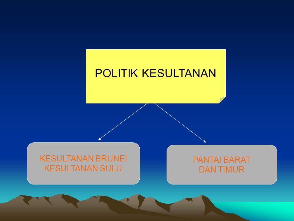 POLITIK KESULTANAN PANTAI BARAT KESULTANAN SULU DAN TIMUR