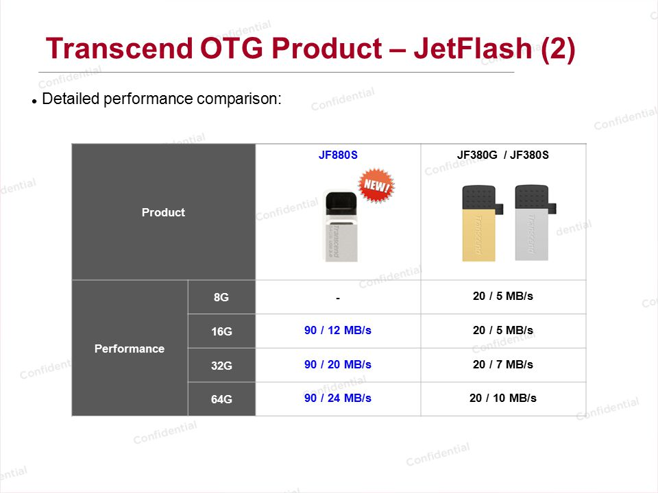 Transcend OTG Product – JetFlash (2)
