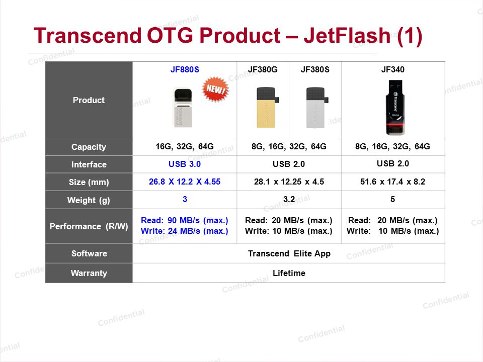 Transcend OTG Product – JetFlash (1)
