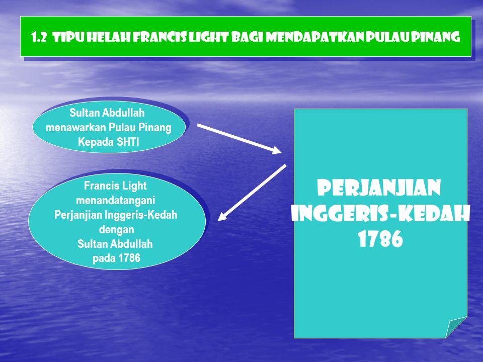 menawarkan Pulau Pinang Perjanjian Inggeris-Kedah