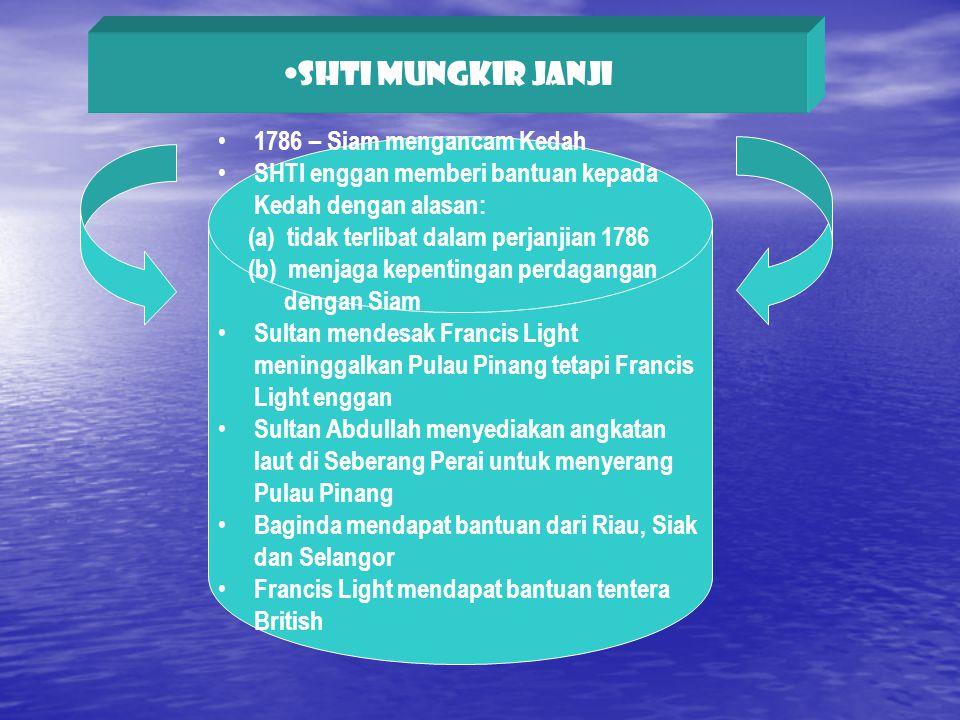 SHTI Mungkir Janji 1786 – Siam mengancam Kedah