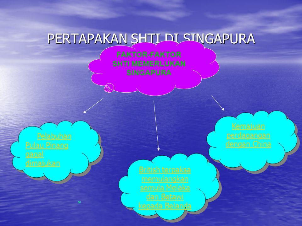 PERTAPAKAN SHTI DI SINGAPURA