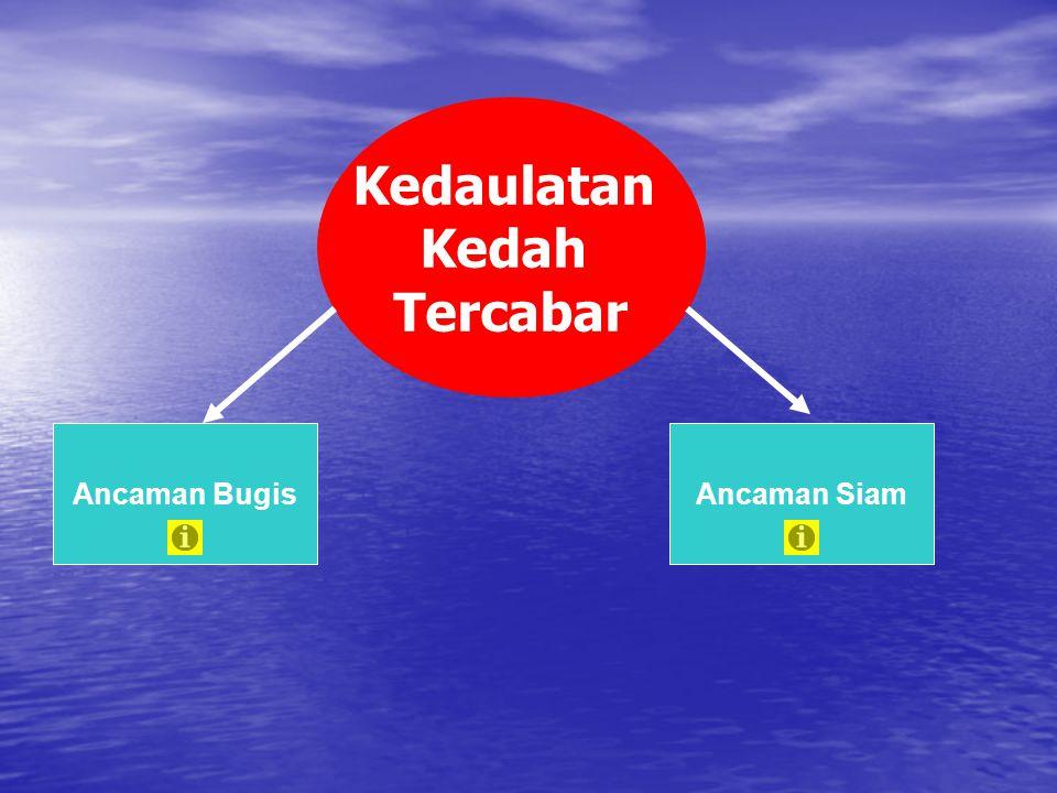 Kedaulatan Kedah Tercabar