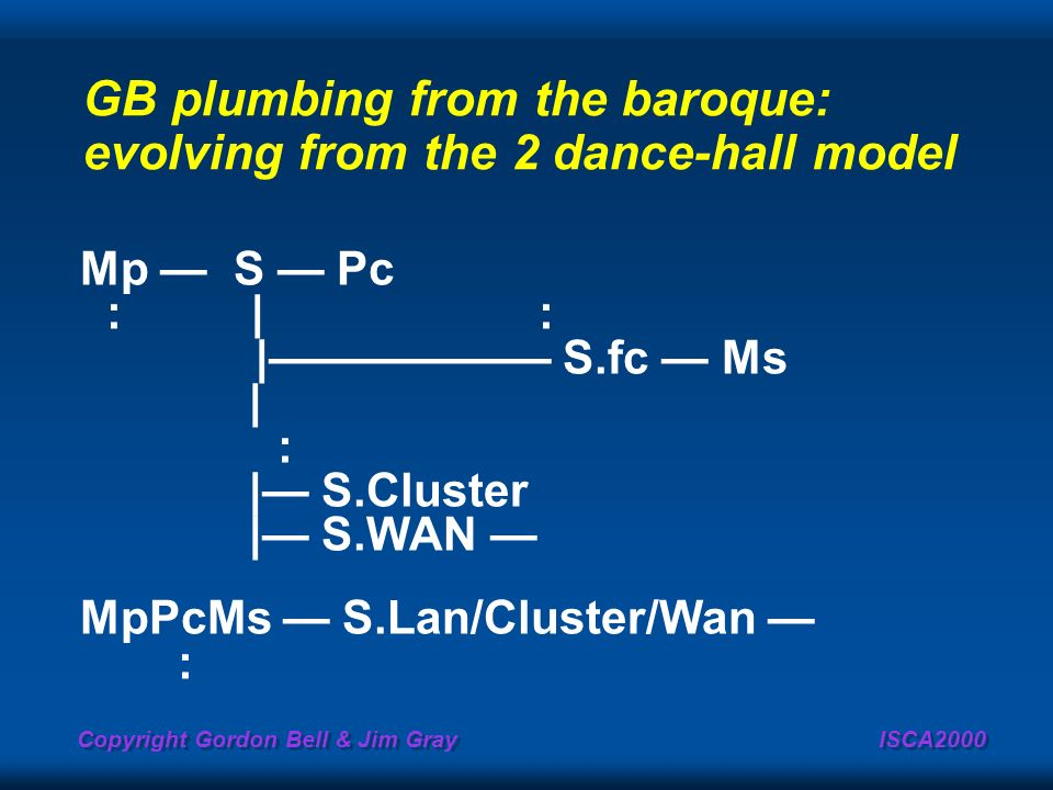 GB plumbing from the baroque: evolving from the 2 dance-hall model