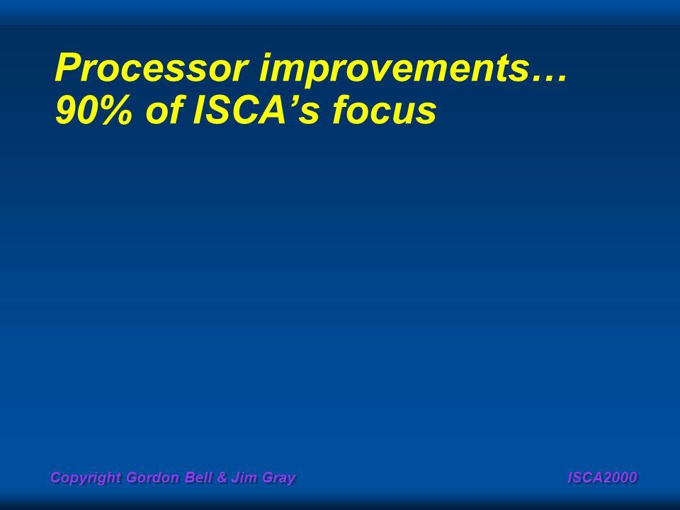 Processor improvements… 90% of ISCA's focus