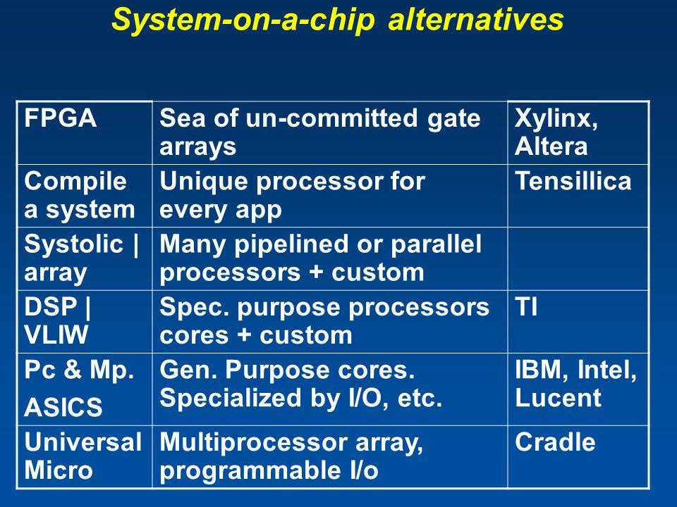 System-on-a-chip alternatives