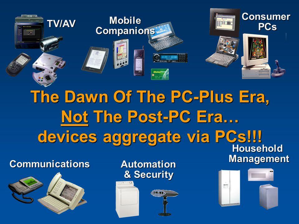 Consumer PCs Mobile. Companions. TV/AV. The Dawn Of The PC-Plus Era, Not The Post-PC Era… devices aggregate via PCs!!!