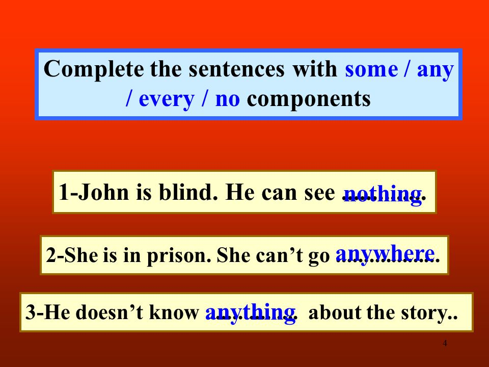 Complete the sentences with some / any / every / no components