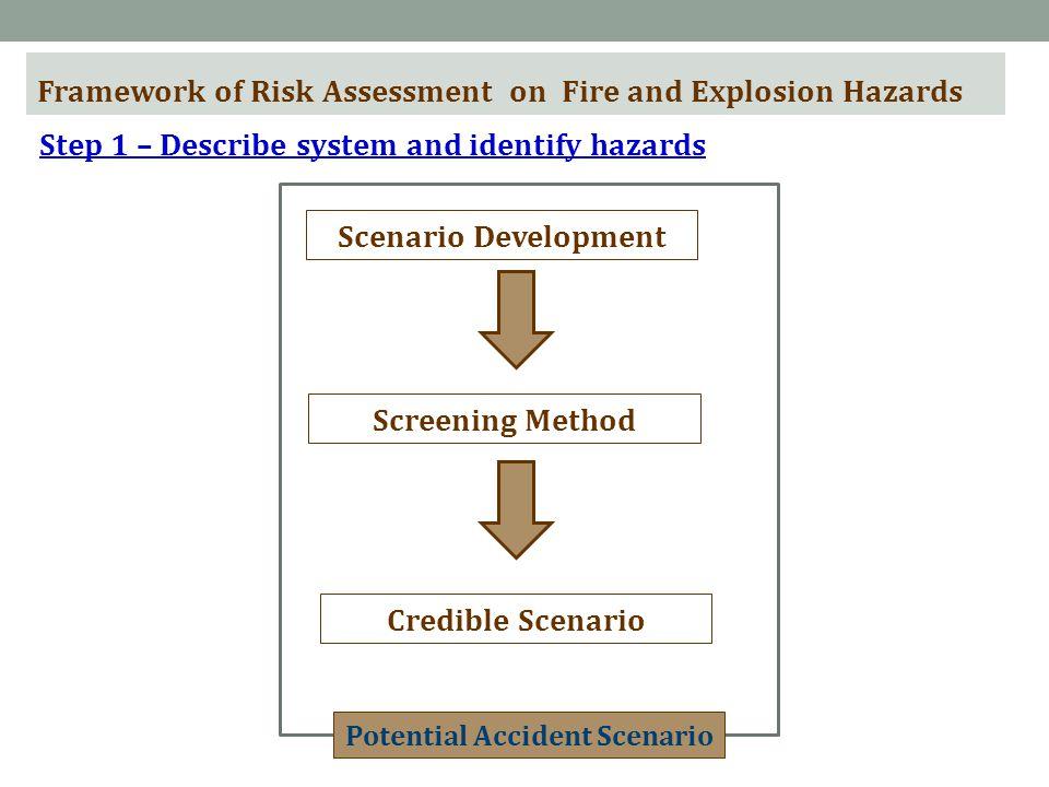 Potential Accident Scenario