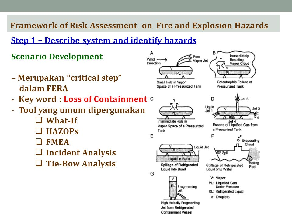 Framework of Risk Assessment on Fire and Explosion Hazards