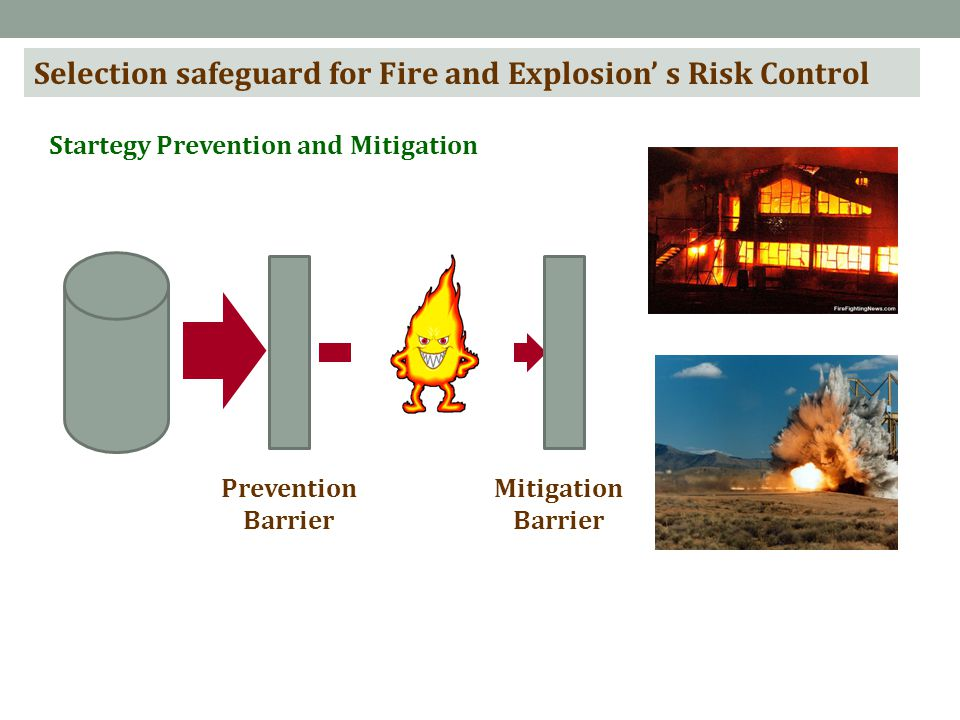 Selection safeguard for Fire and Explosion' s Risk Control