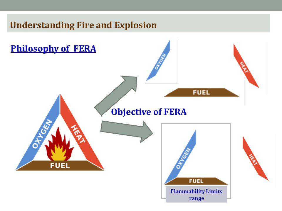 Flammability Limits range
