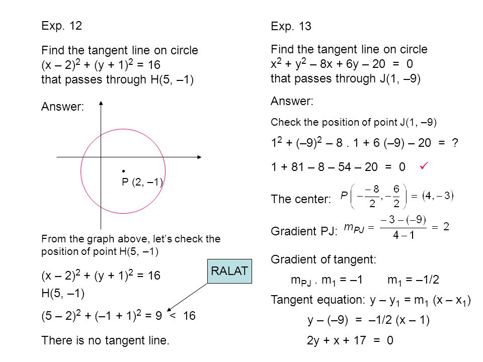 Tangent equation: y – y1 = m1 (x – x1)