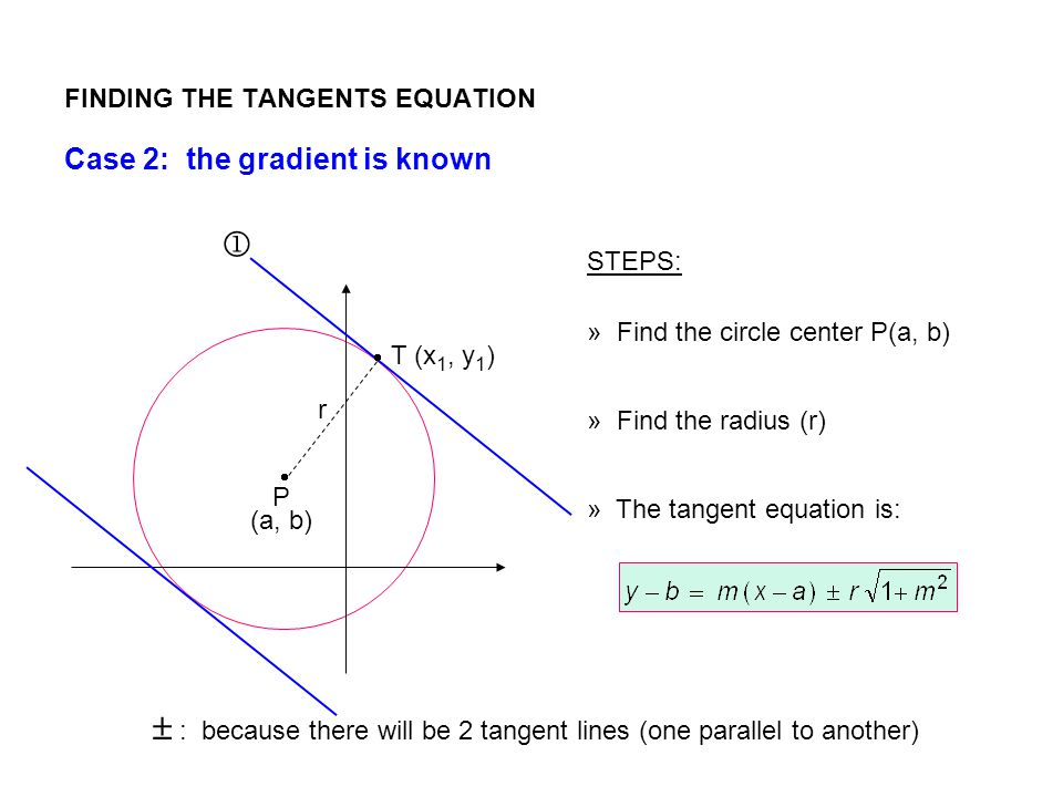 FINDING THE TANGENTS EQUATION