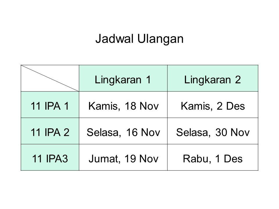 Jadwal Ulangan Lingkaran 1 Lingkaran 2 11 IPA 1 Kamis, 18 Nov