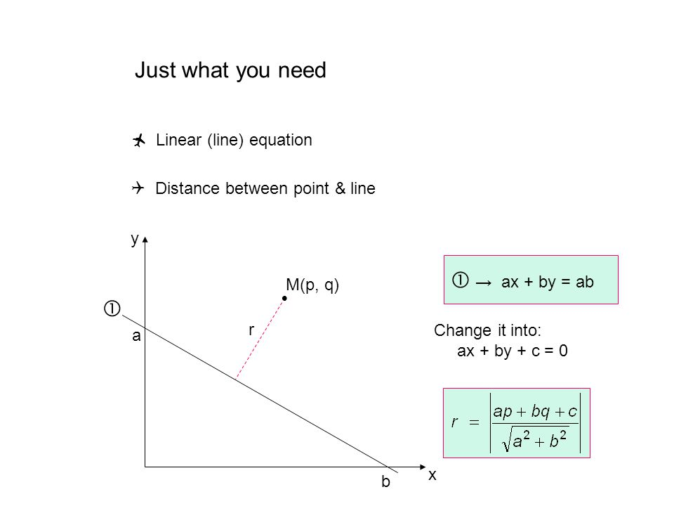 Just what you need  → ax + by = ab  Linear (line) equation