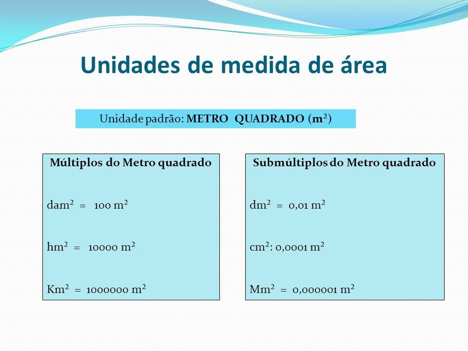 Unidades de medida de área