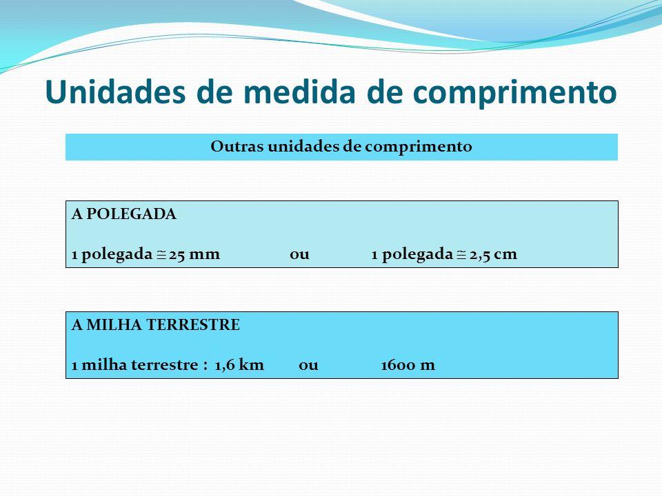 Unidades de medida de comprimento