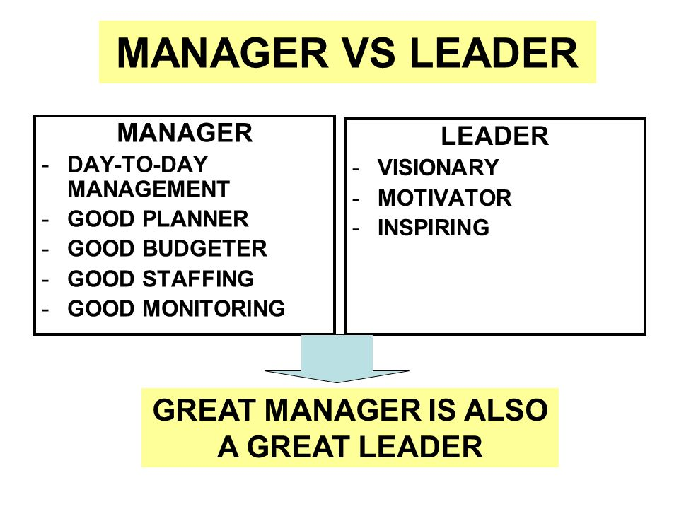 GREAT MANAGER IS ALSO A GREAT LEADER