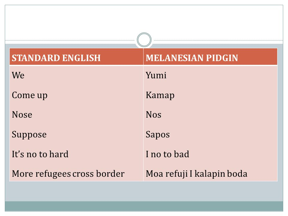 STANDARD ENGLISH MELANESIAN PIDGIN. We. Come up. Nose. Suppose. It's no to hard. More refugees cross border.