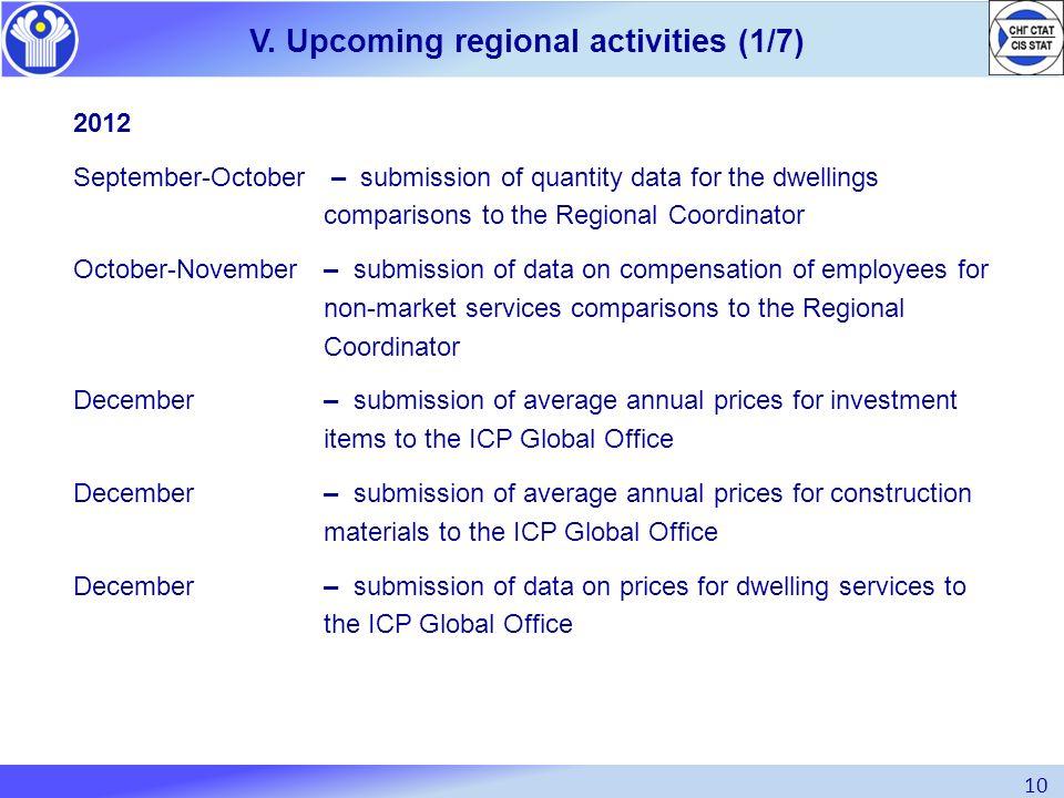 V. Upcoming regional activities (1/7)