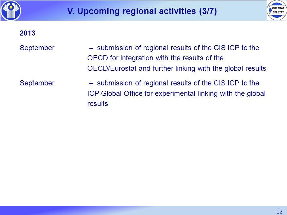 V. Upcoming regional activities (3/7)